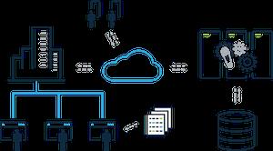 Big Data Enterprise Platform (80+ million clients)